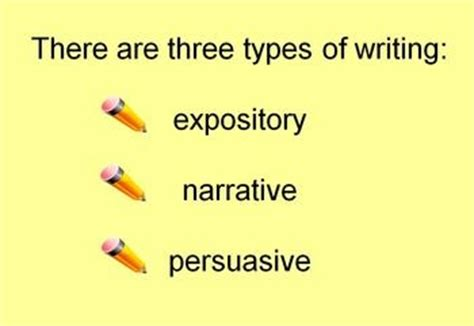 Teaching how to write expository essay